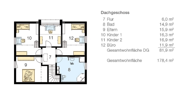 High-Tech-Haus Grundriss Dachgeschoss